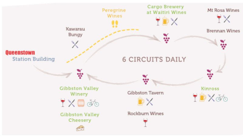 Embark on the ultimate wine and food adventure as you hop on and off at the finest wineries in Queenstown and the Gibbston Valley Region...